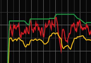 Review - DP Meter Pro from Blue Cat Audio